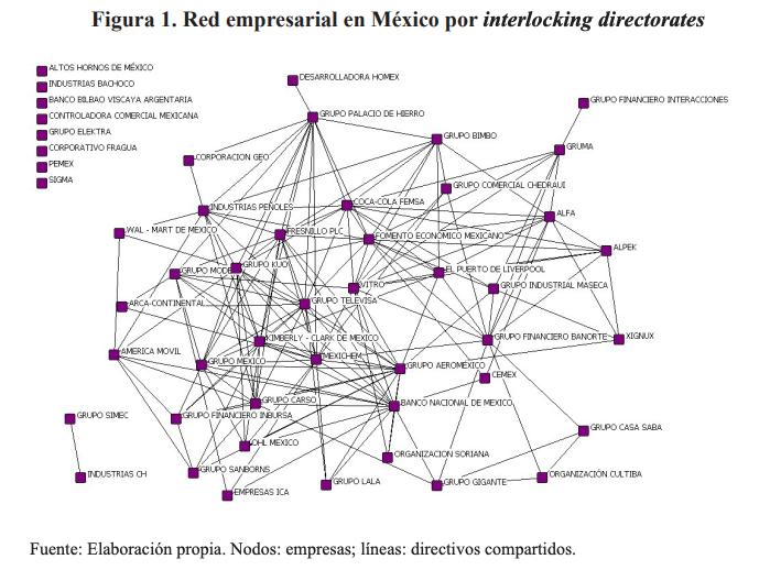 elites-mexico