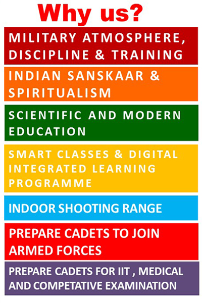 Why to Join Red Fort School Rishikesh