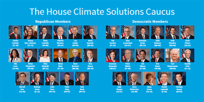 Bipartisan climate solutions caucus as of March 30 2017
