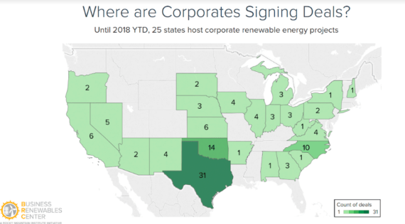 where are corporations signing clean energy deals?