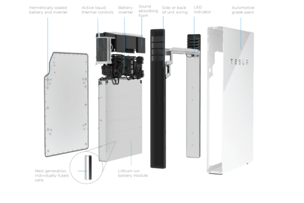 Everything you need to know about the Tesla Powerwall