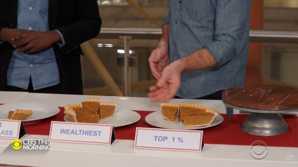 using actual pie to demonstrate income inequality