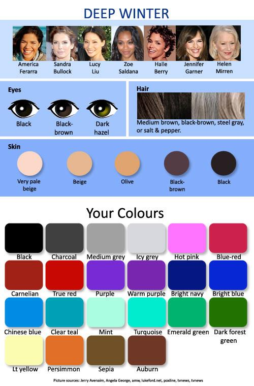 Color complexion chart for women with a black hair color