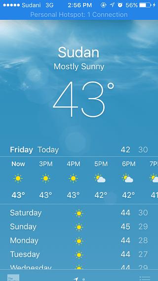Suhu udara di Sudan