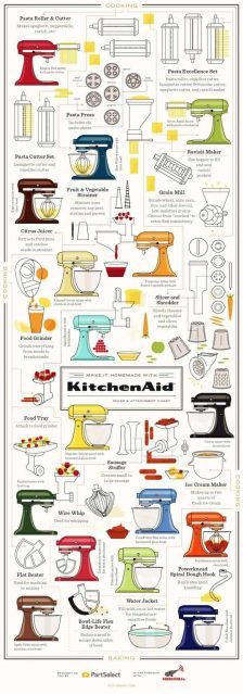 Make-it-Homemade-with-KitchenAid-Infographic
