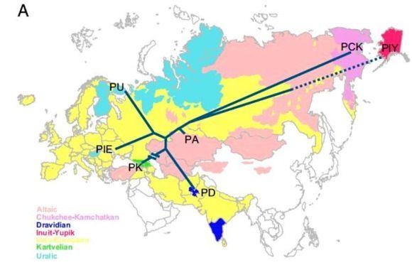 lenguajes eurasia