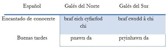 gaelico