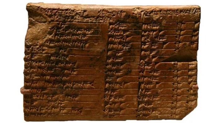 matematicas babilonia