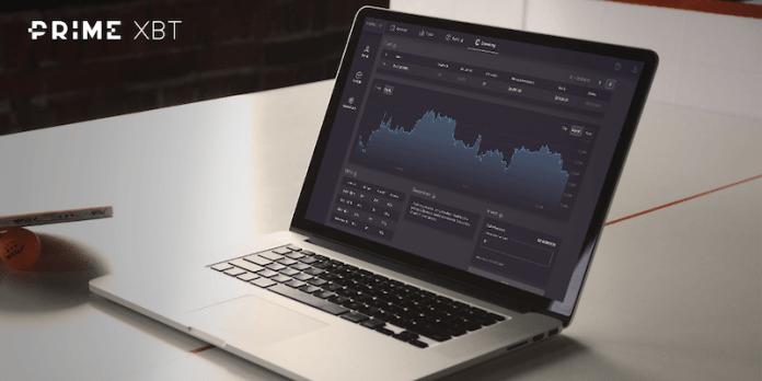 analisis mercado finanzas primexbt