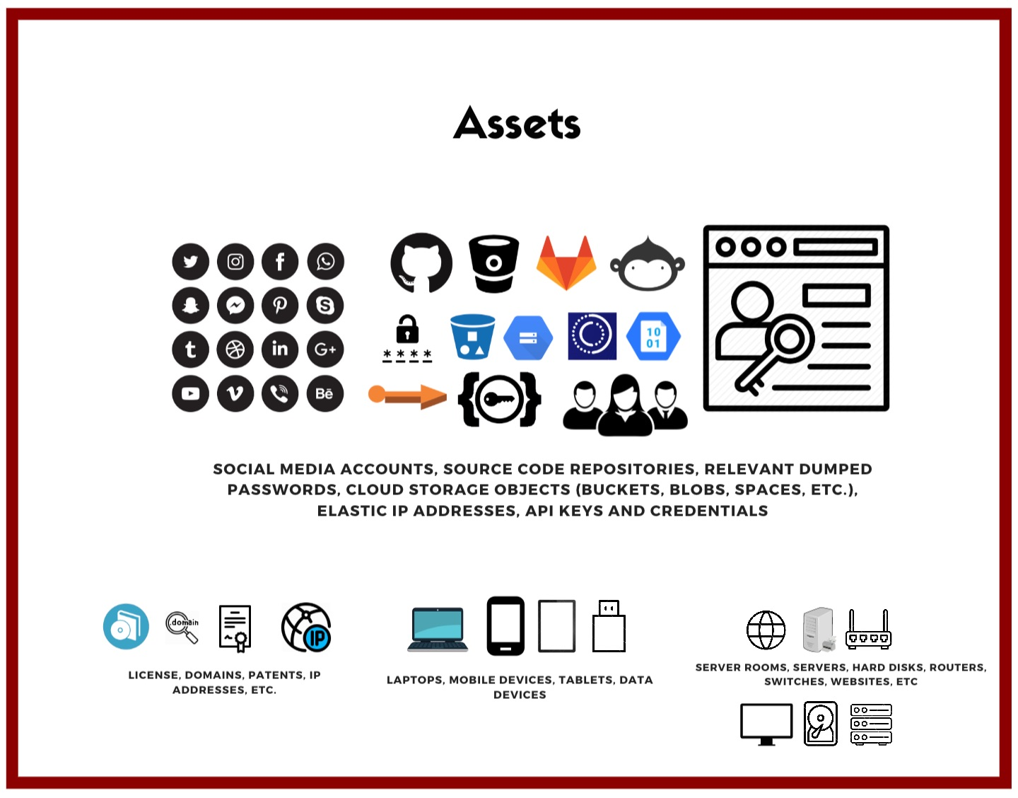 Redefining Assets – A Modern Perspective