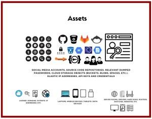 assets 4 b