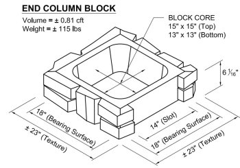 115_140_End_Column_Block