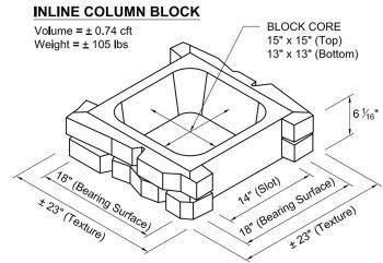 115_140_Inline_Column_Block