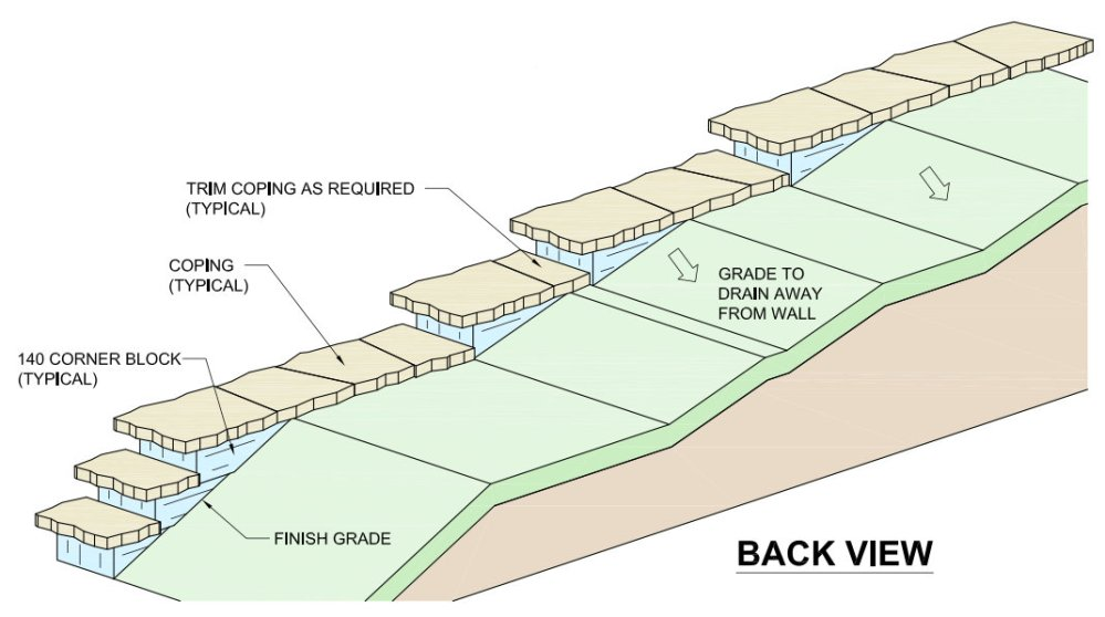 Redi-Scape Wall Step Down Detail option1b
