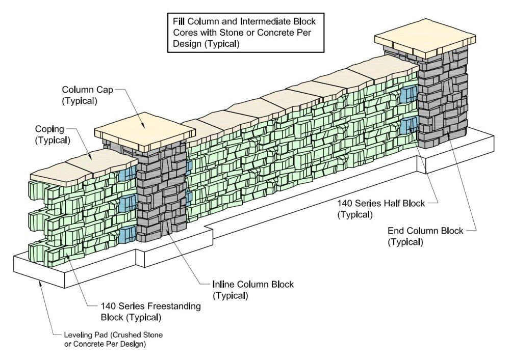 Redi-Scape Freestanding Wall Detail