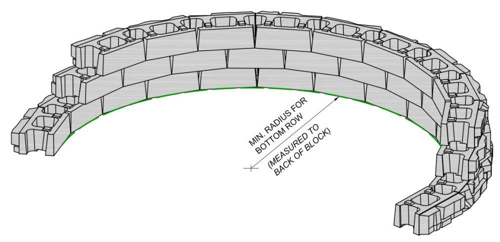 Redi-Scape Radious Block Guide
