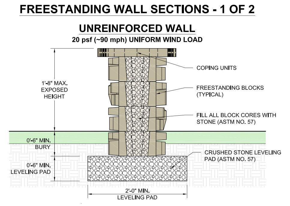 Redi_Scape Freestanding Wall Detail_1