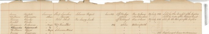 """""""Sold for the Benefit of the Captors"""": that would be to benefit the war effort, to benefit the United States. The fate of others was """"Sold by Order of the District Court."""" Some died. And for some men, the information is blank, unknown. (NAID 1807650)"""
