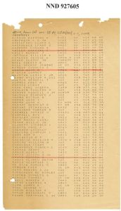 Crew list of the USS Mason (NAID 594258)