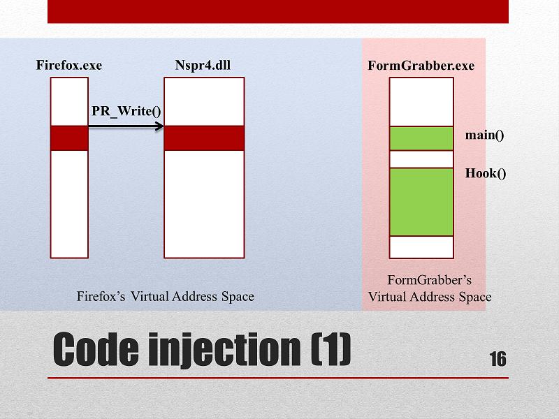 Firefox FormGrabber, III - Code Injection (2/5)