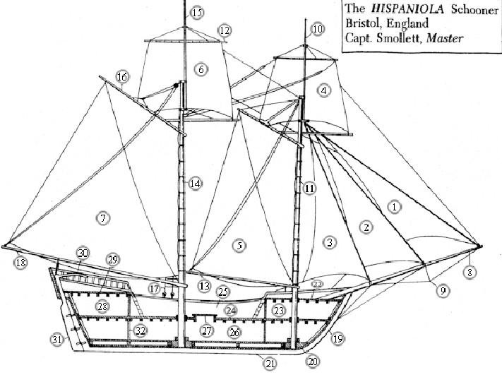 Mainsail Rigging Diagram, Mainsail, Free Engine Image For