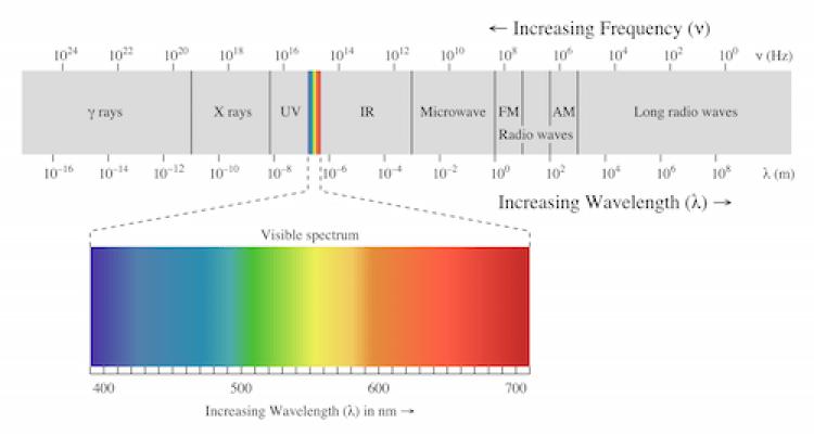 infrared-light