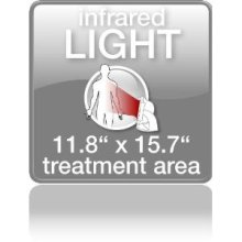 beurer infrared treatment-area