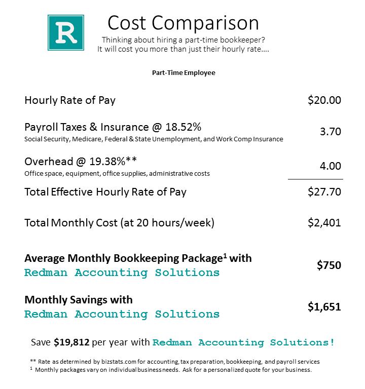 Cost Comparison - portrait