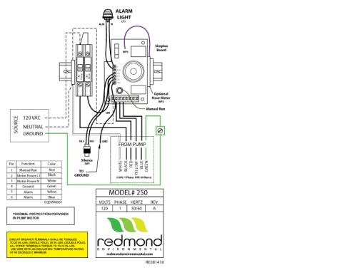 small resolution of redmond control panel label 120v bluffton motor wiring