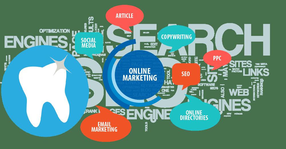 Estrategias básicas del marketing dental