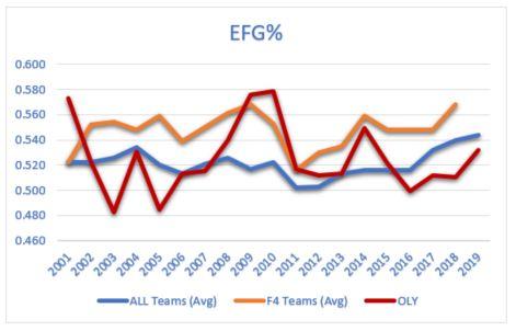 EFG%.JPG
