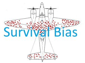 survival bias