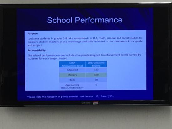 RRPJ-School Accountability Changing TOP-17Aug23