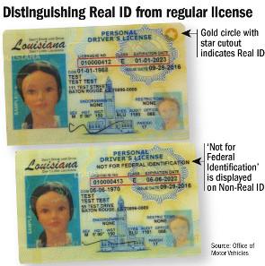 RRPJ-Real ID-18Jan26