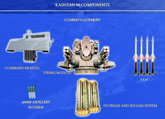 Kashtan_M_components