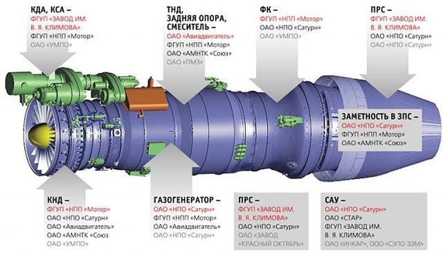 PAK-FA_Stealth_Fighter_Engine_Graphics