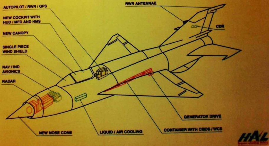 MiG-21 Upgrade