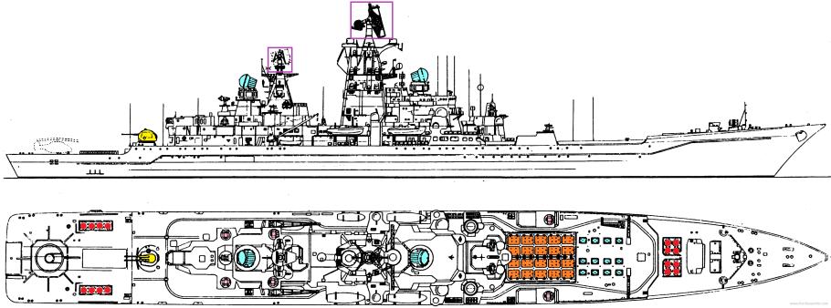 russia--frs-admiral-nakhimov-project-1144-orlan-battlecruiser-ex-ussr-kalinin-