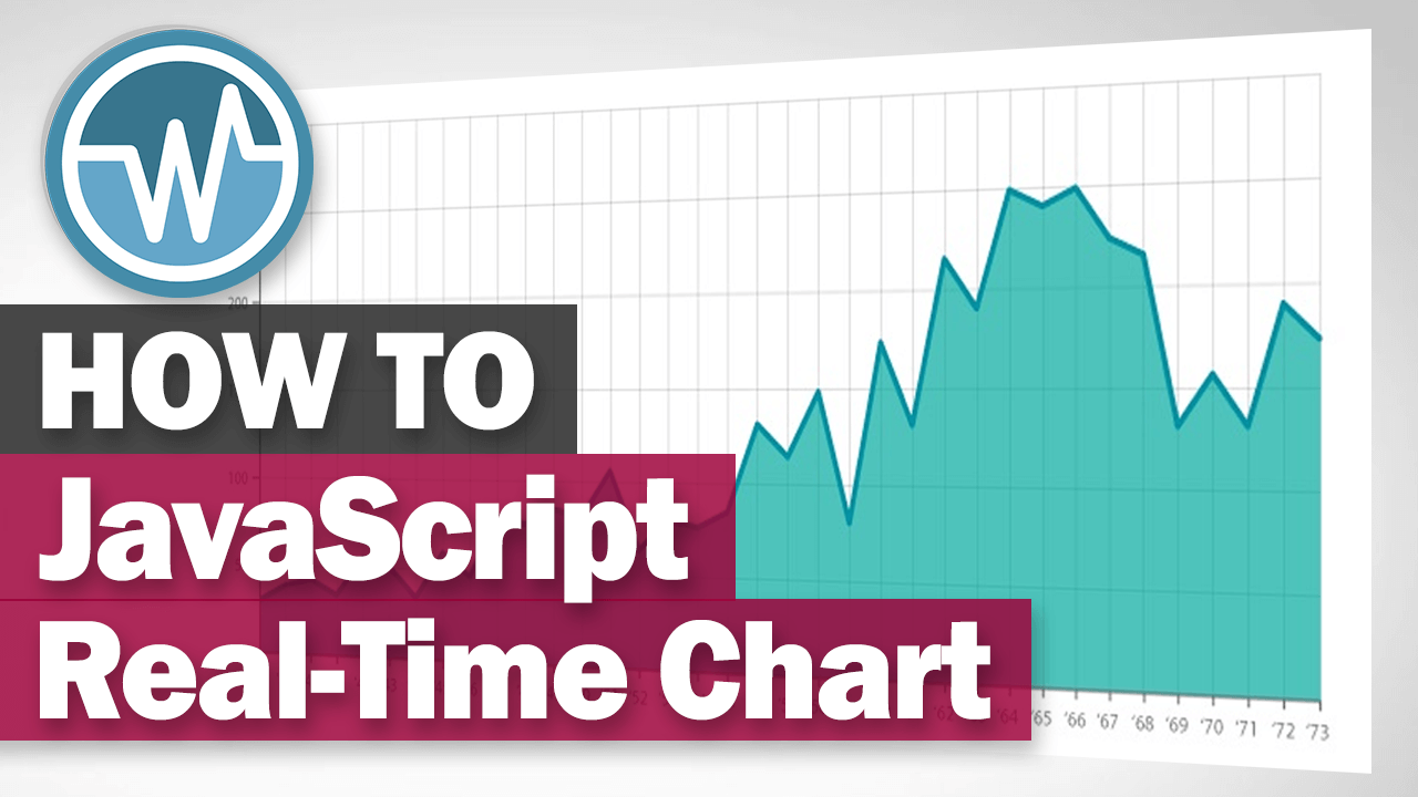 Create JavaScript Real-Time Chart with Plotly.js   Red Stapler