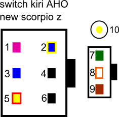 Mematikan feature AHO New Scorpio