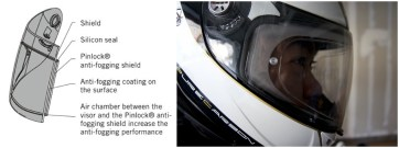 Pinlock Helm