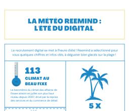 Infographie Reemind été digital