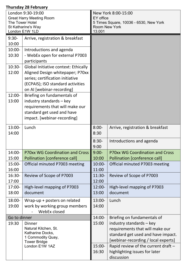 Workshop agenda for Thursday 28 February