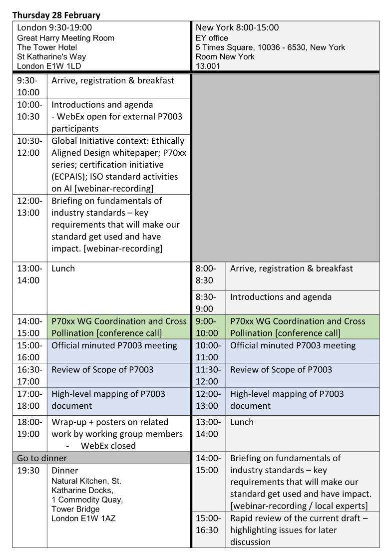 Workshop agenda for Thursday 28 February