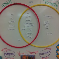 Venn Diagram Sorting Games Wiper Motor Wiring Toyota Math Worksheets 2nd Grade