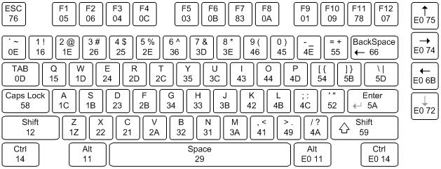 Anvyl Reference Manual [ReferenceDigilentinc]