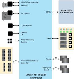 block diagram [ 3388 x 3695 Pixel ]