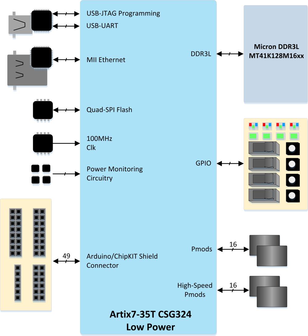medium resolution of block diagram