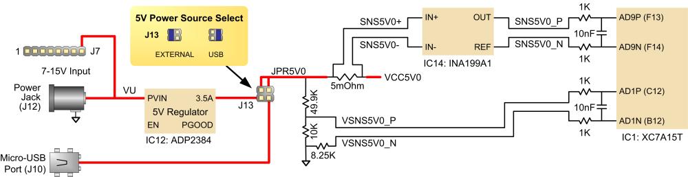 medium resolution of figure 3 3 1 5v supply power consumption
