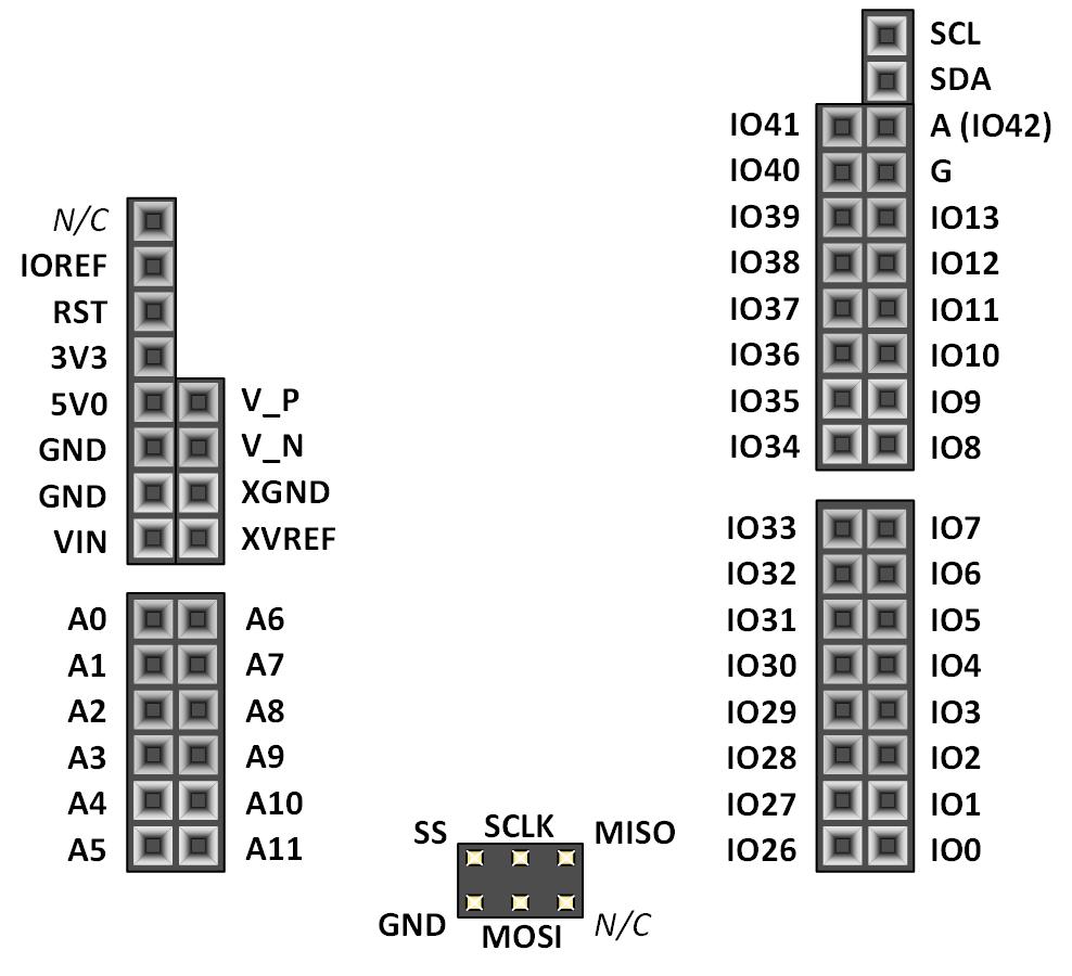 medium resolution of shield connector pin diagram